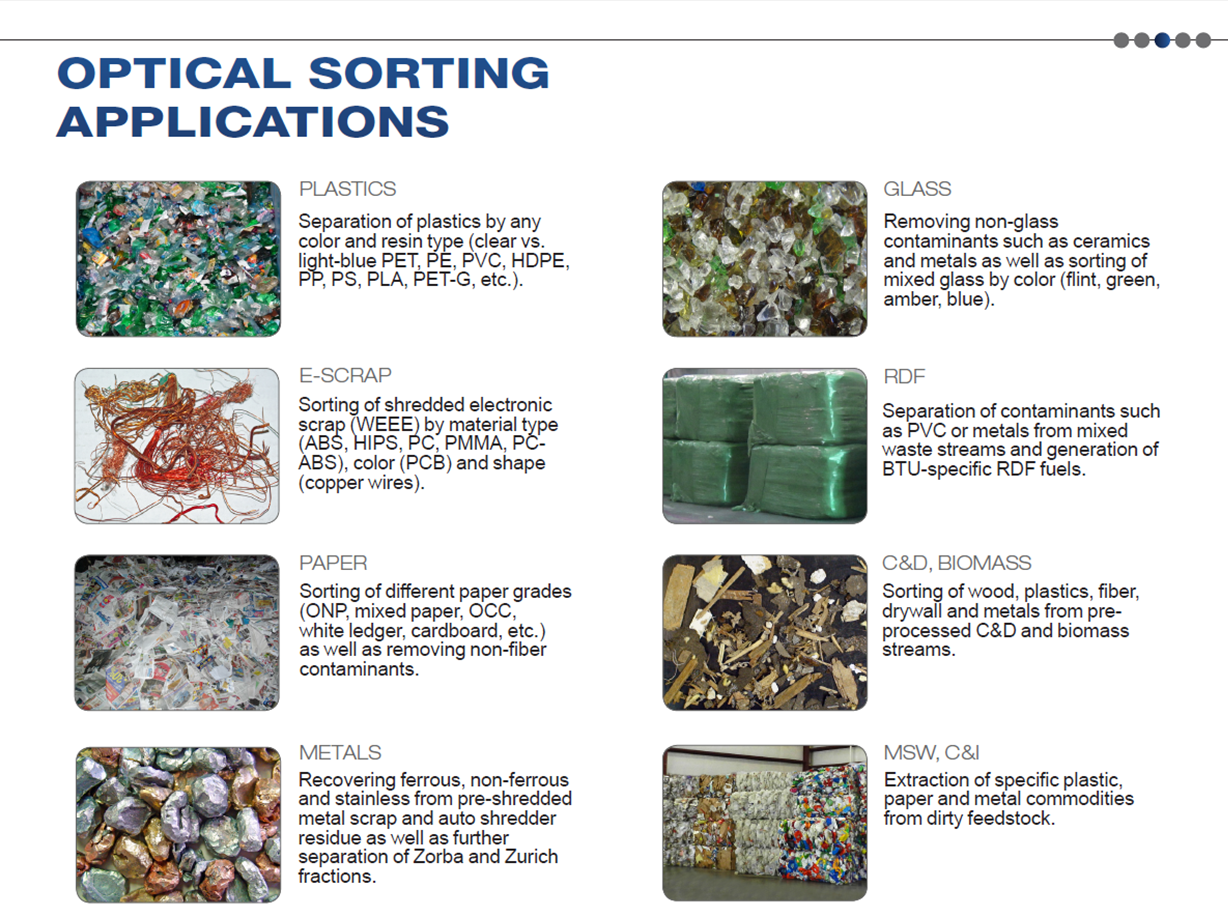 optical sorting machines for various applicaitons