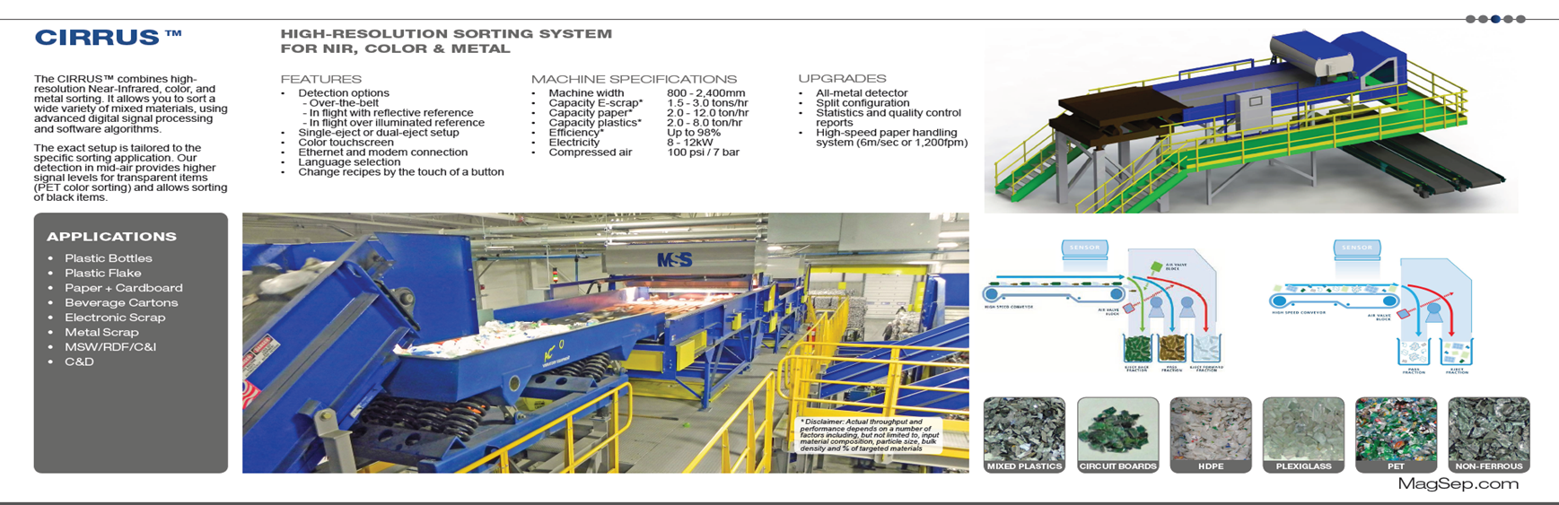 Cirrus The Ultimate Material Sorting Equipment By Mss Inc Scrap Printed Circuit Board Recycling From Professional